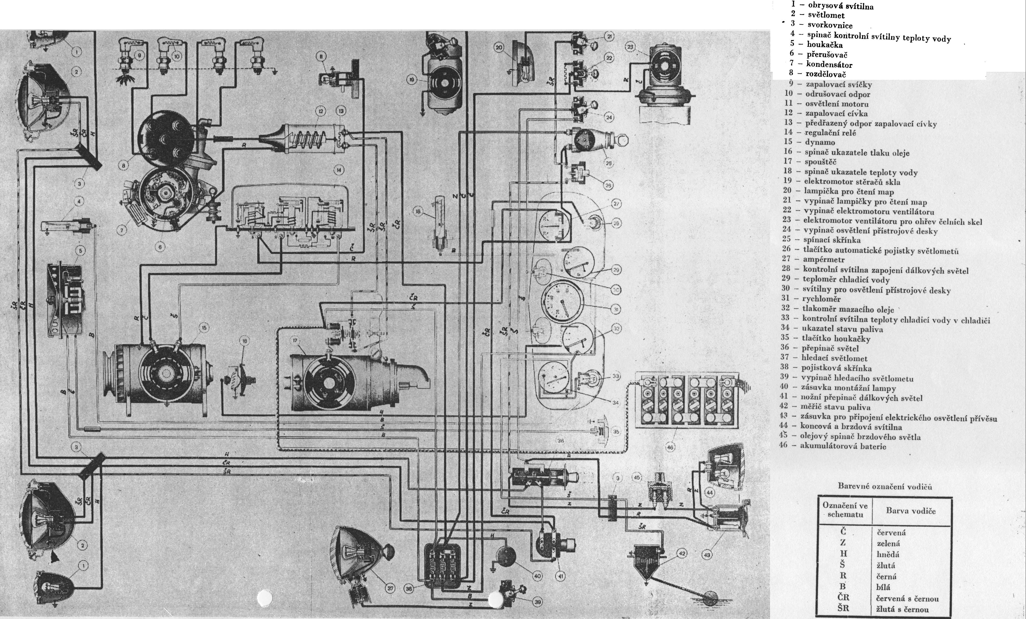 Terenni Automobil Gaz 69 Dokumentace